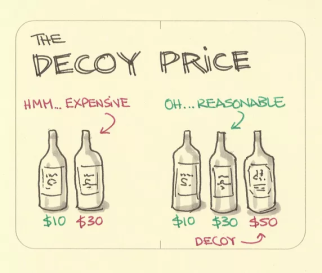 wine-decoy-price