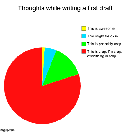 pie-chart-first-draft