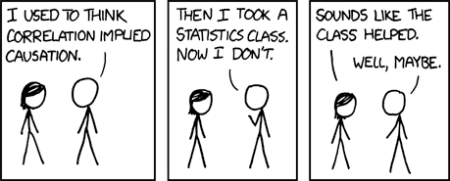 cartoon-xkcd-correlation