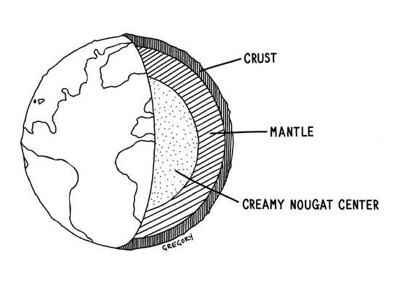 cartoon earth crust